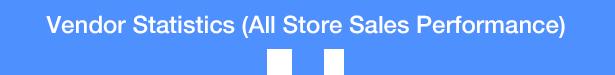 Multi Vendor Marketplace for WooCommerce 20